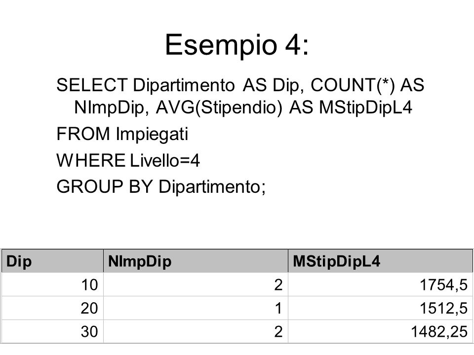 Esempio 4: SELECT Dipartimento AS Dip, COUNT(*) AS NImpDip, AVG(Stipendio) AS MStipDipL4. FROM Impiegati.
