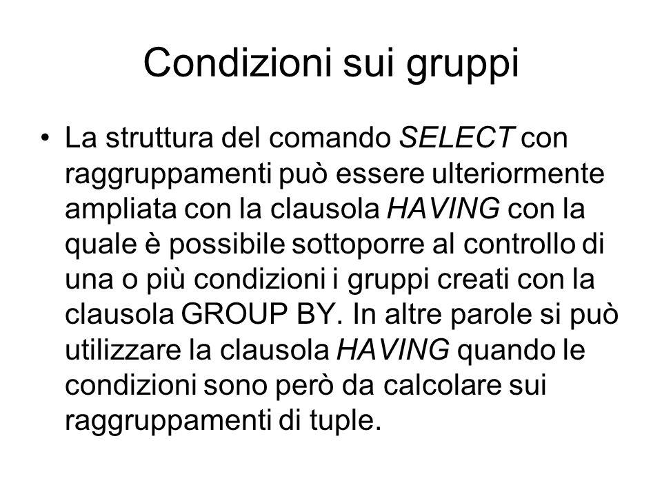 Condizioni sui gruppi