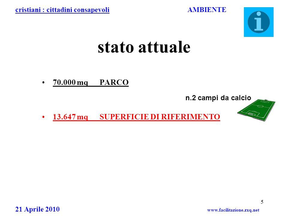 stato attuale 70.000 mq PARCO 13.647 mq SUPERFICIE DI RIFERIMENTO