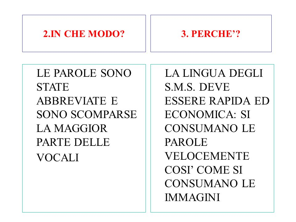 2.IN CHE MODO 3. PERCHE' LE PAROLE SONO STATE ABBREVIATE E SONO SCOMPARSE LA MAGGIOR PARTE DELLE VOCALI.