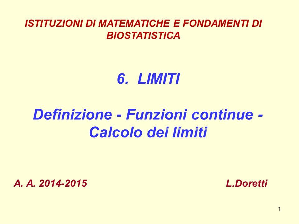 6. LIMITI Definizione - Funzioni continue - Calcolo dei limiti