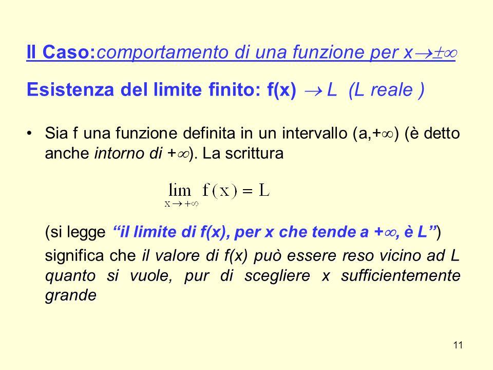 II Caso:comportamento di una funzione per x
