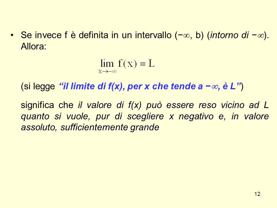Se invece f è definita in un intervallo (−, b) (intorno di −)
