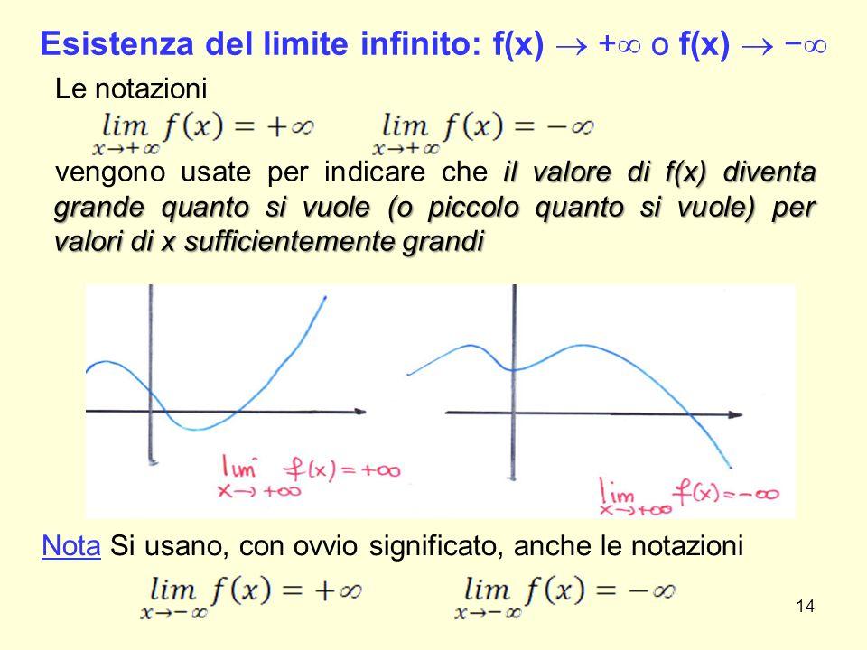 Esistenza del limite infinito: f(x)  + o f(x)  −