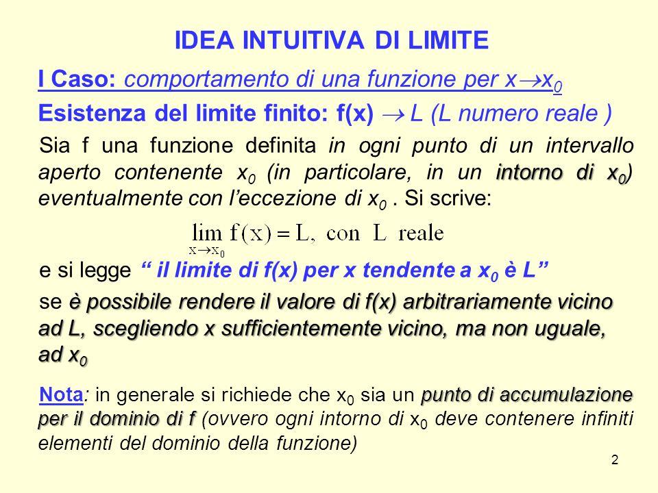 IDEA INTUITIVA DI LIMITE