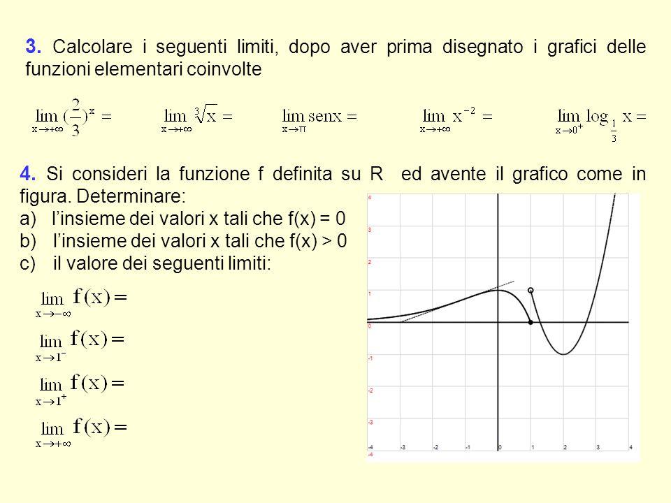 3. Calcolare i seguenti limiti, dopo aver prima disegnato i grafici delle funzioni elementari coinvolte