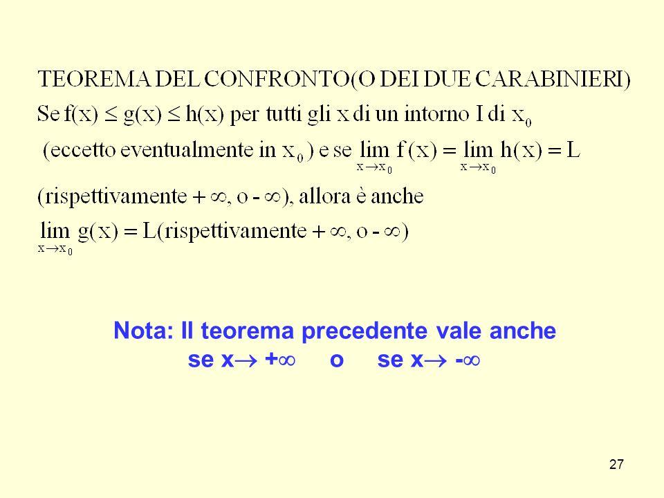 Nota: Il teorema precedente vale anche