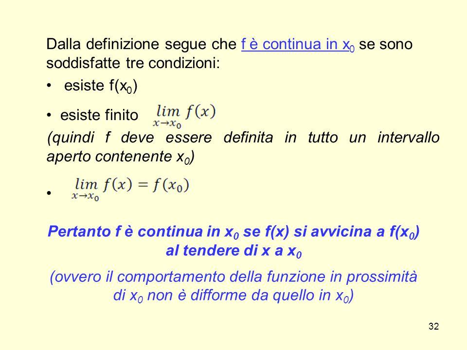 Dalla definizione segue che f è continua in x0 se sono soddisfatte tre condizioni:
