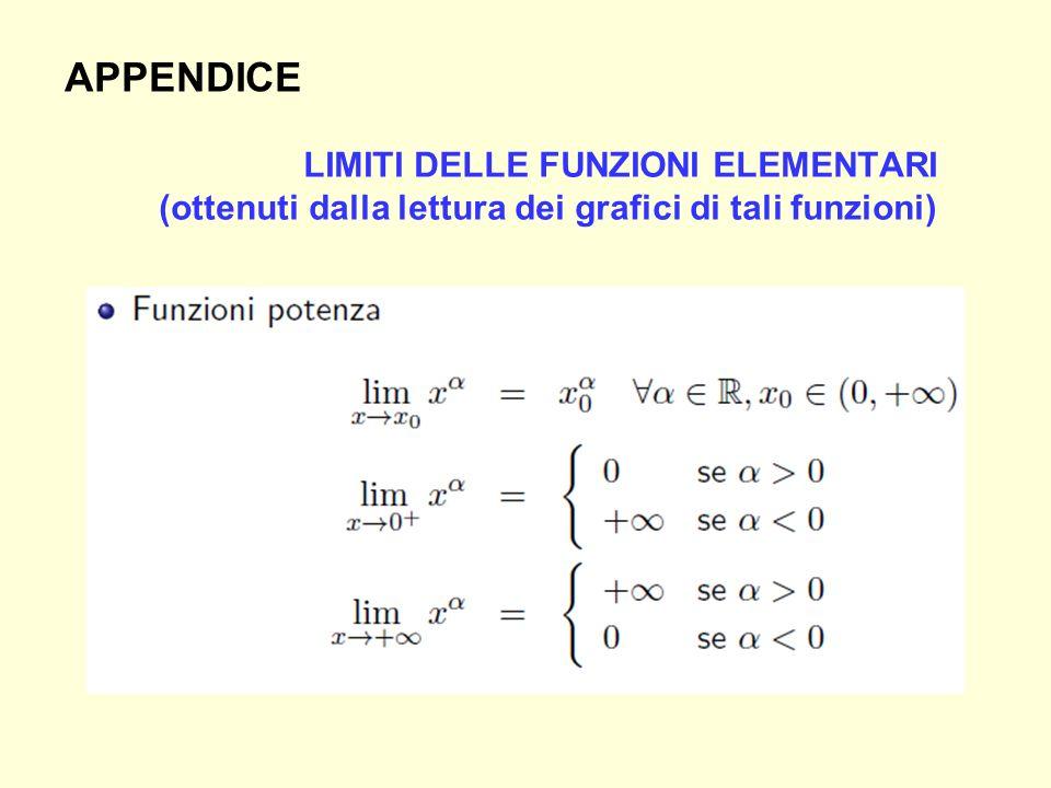 APPENDICE LIMITI DELLE FUNZIONI ELEMENTARI (ottenuti dalla lettura dei grafici di tali funzioni)