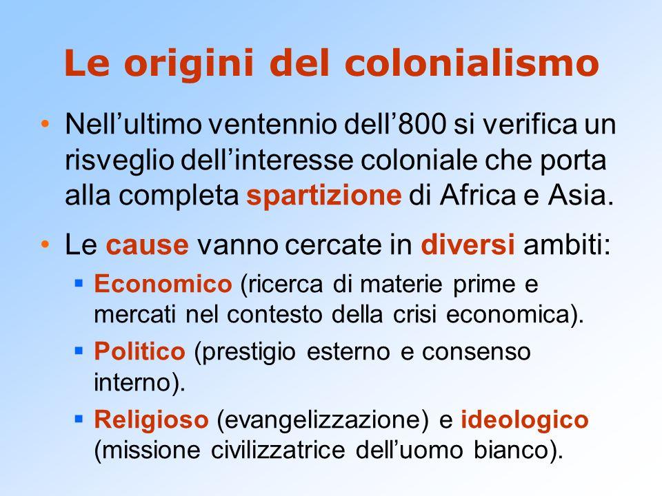 Le origini del colonialismo