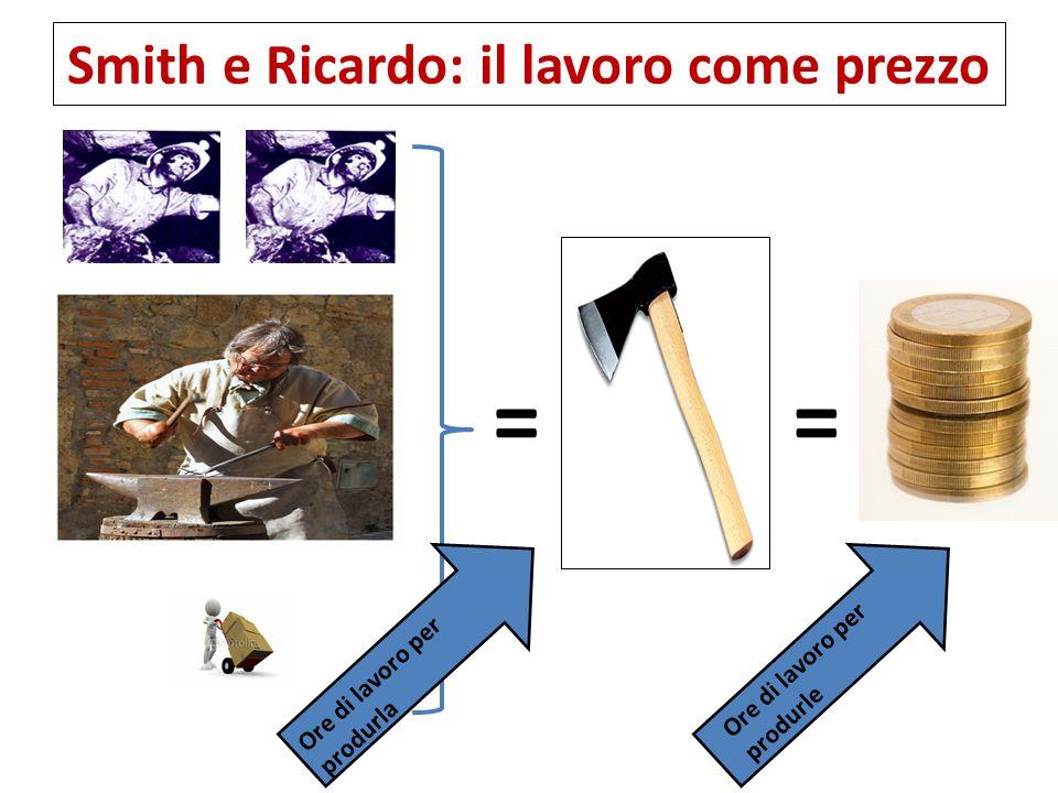 Smith e Ricardo: il lavoro come prezzo