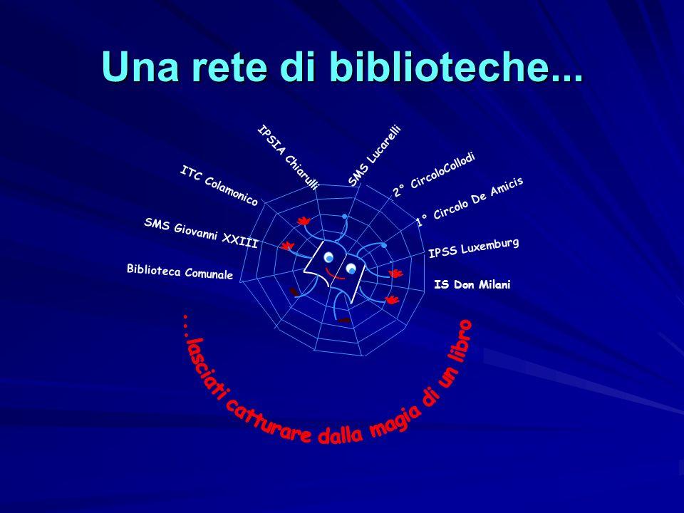 Una rete di biblioteche...