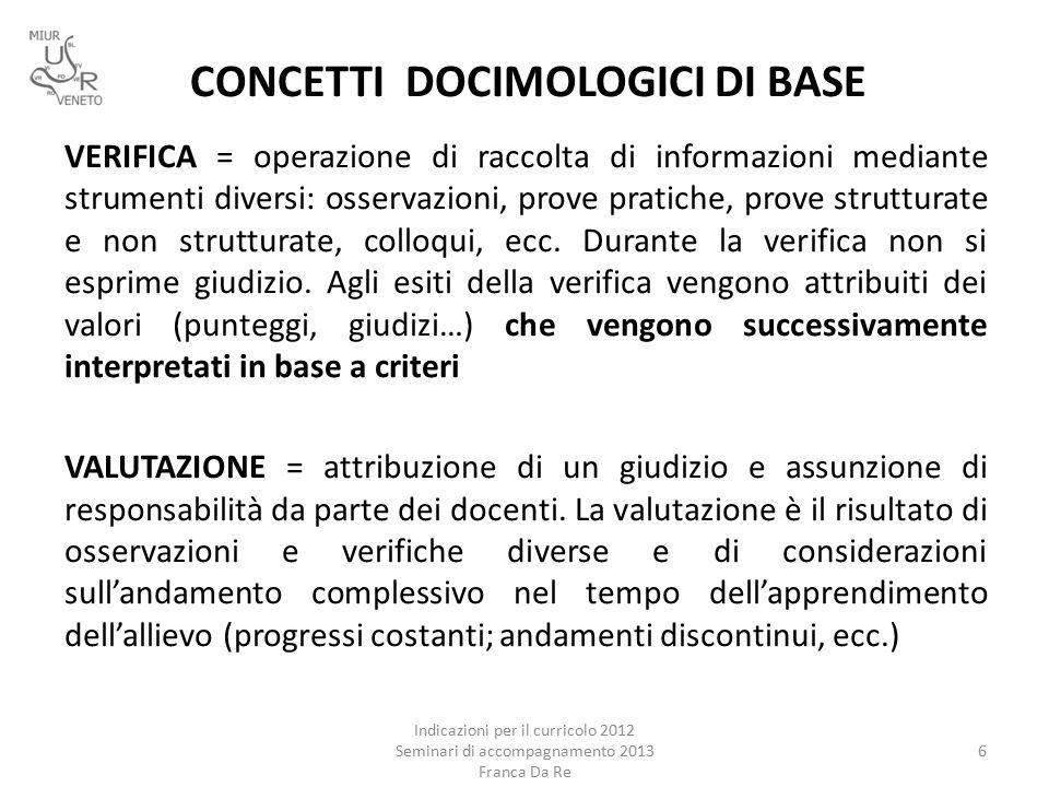 CONCETTI DOCIMOLOGICI DI BASE