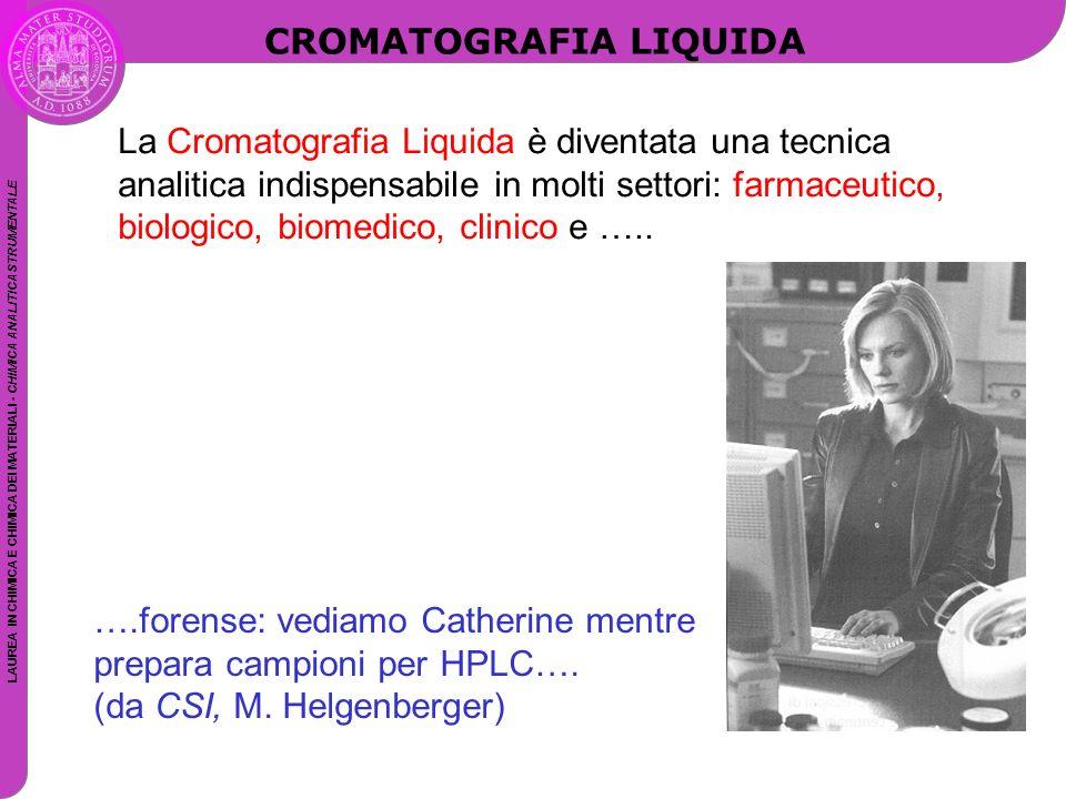 CROMATOGRAFIA LIQUIDA