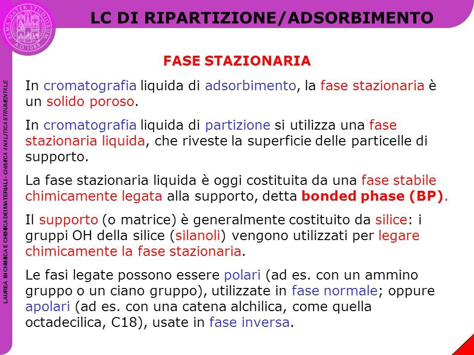 LC DI RIPARTIZIONE/ADSORBIMENTO