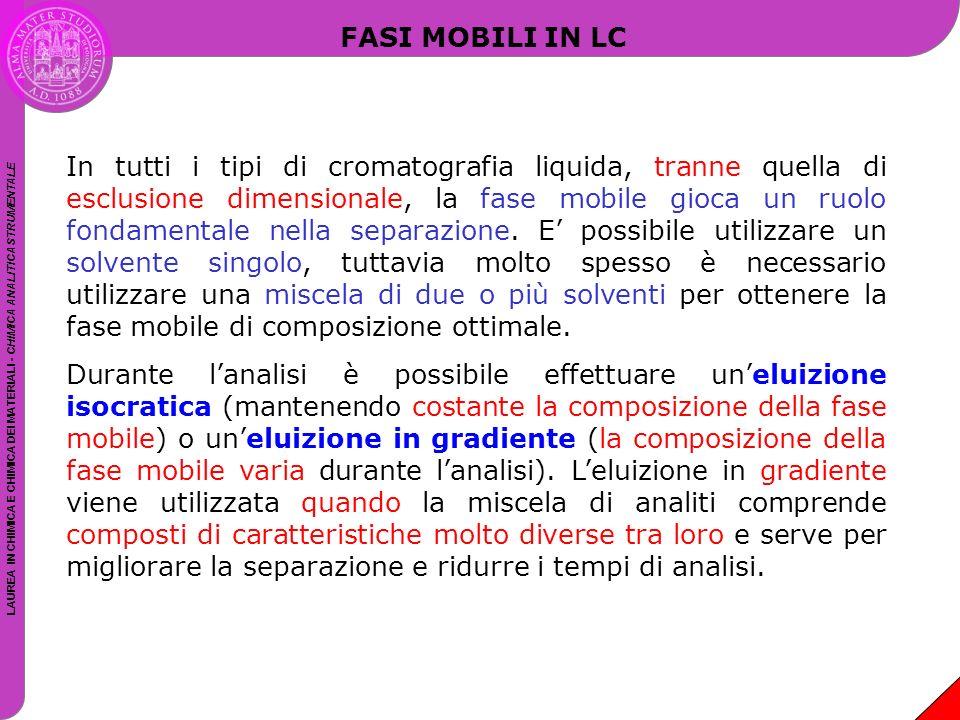 FASI MOBILI IN LC
