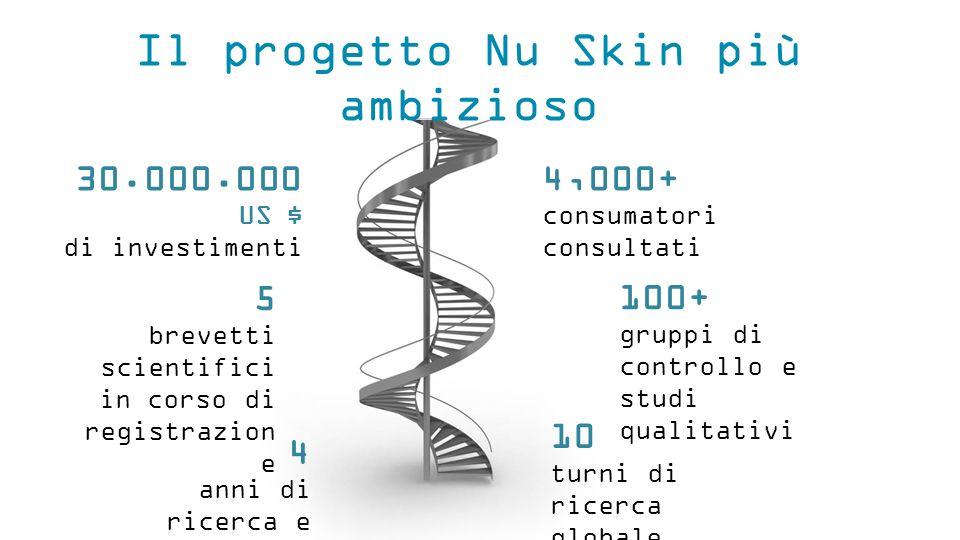 Il progetto Nu Skin più ambizioso