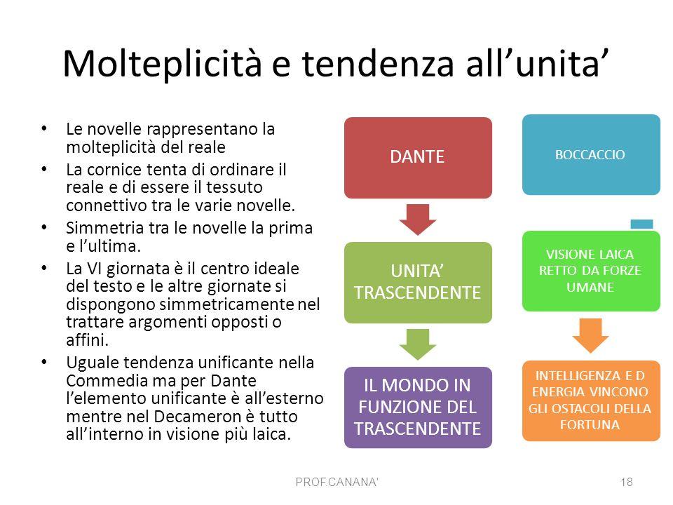 Molteplicità e tendenza all'unita'