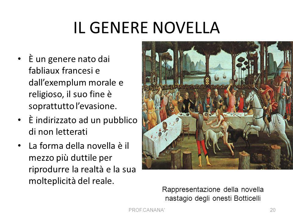 Rappresentazione della novella nastagio degli onesti Botticelli