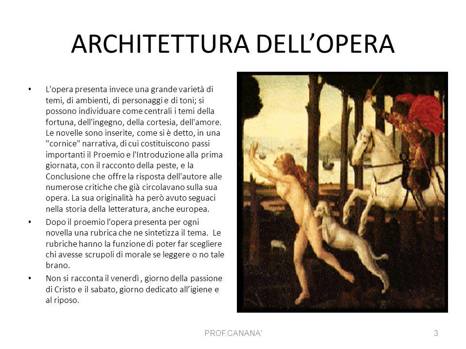 ARCHITETTURA DELL'OPERA