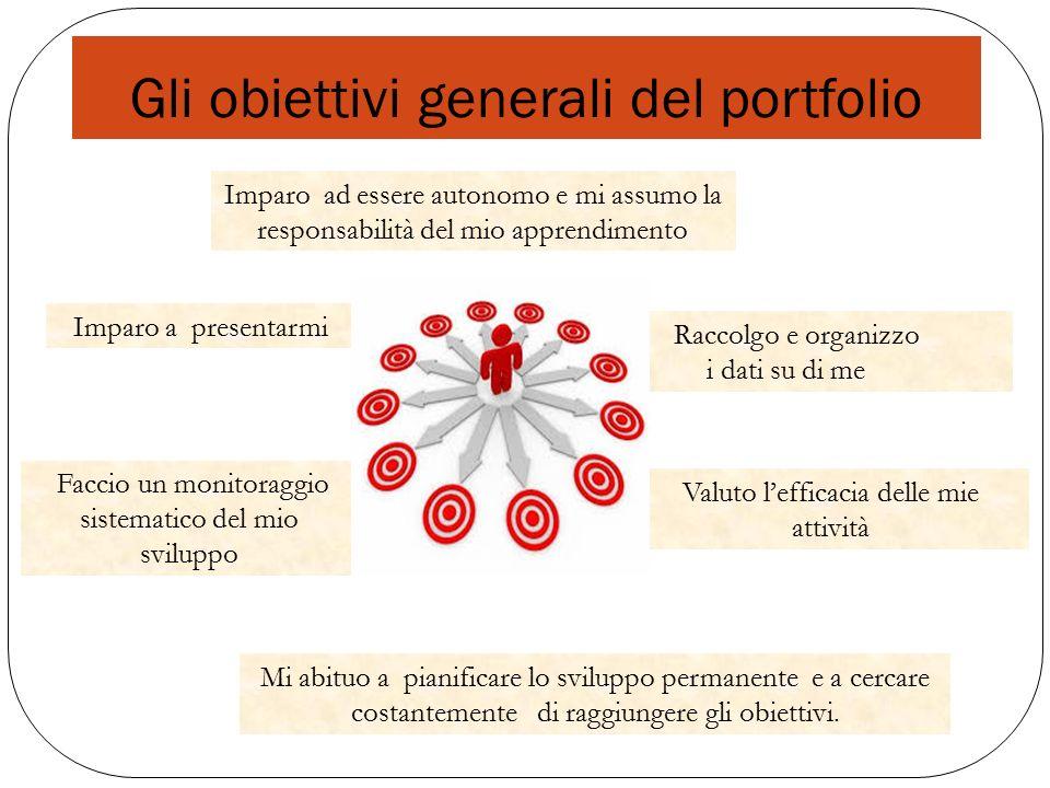Gli obiettivi generali del portfolio Ogólne cele portfolio