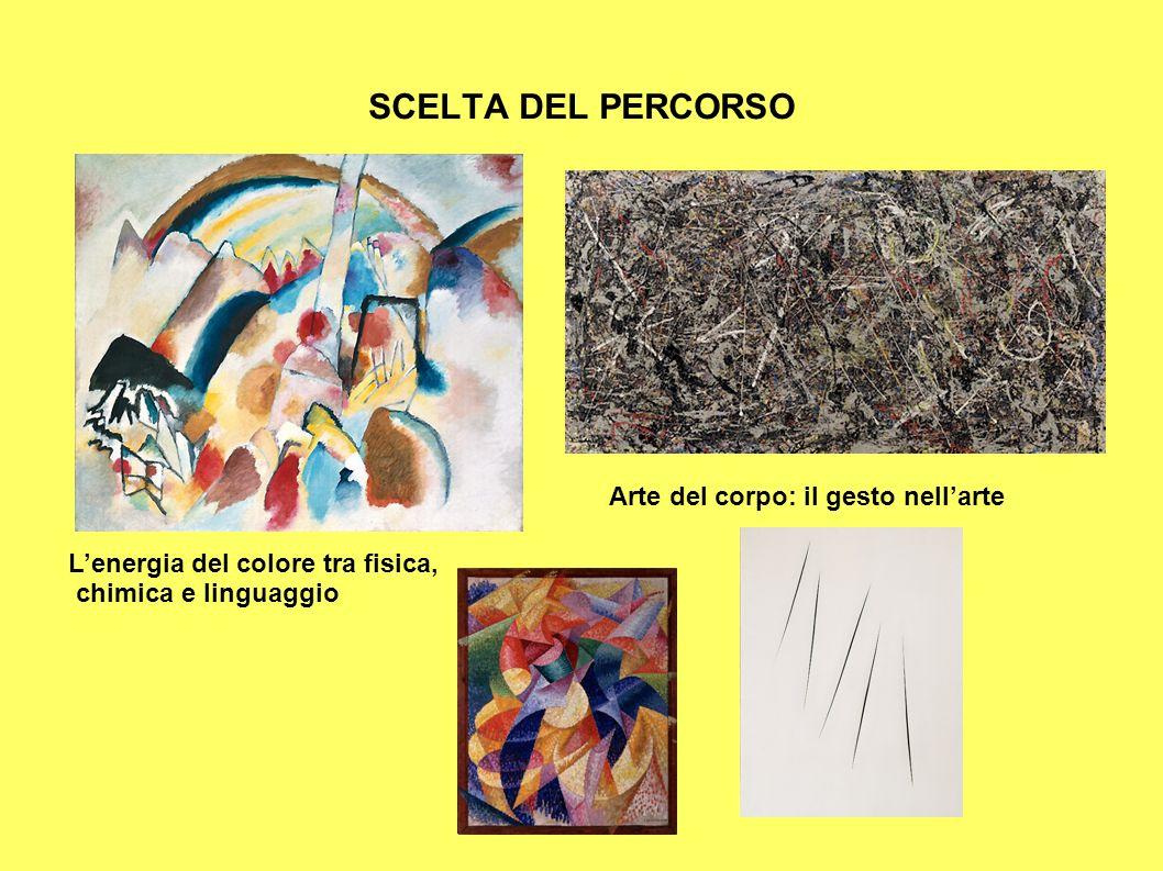SCELTA DEL PERCORSO Arte del corpo: il gesto nell'arte