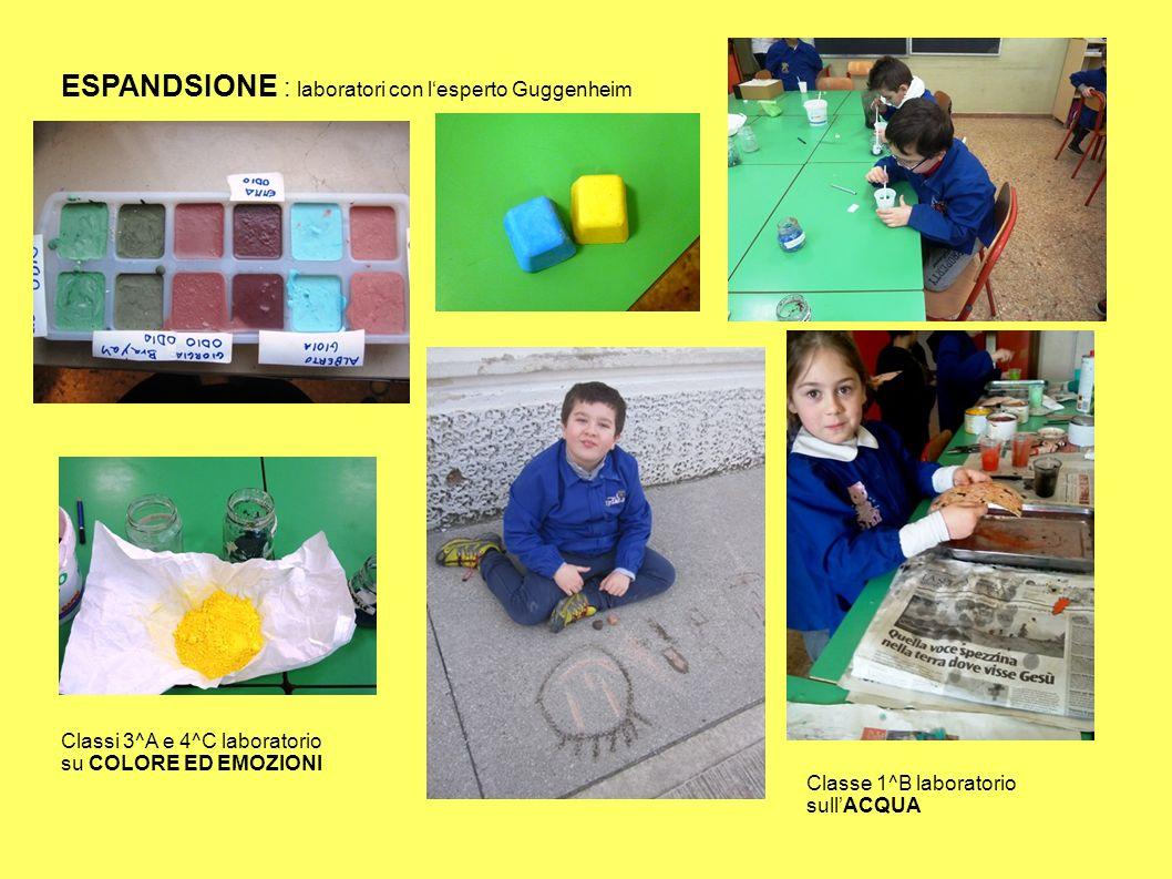 ESPANDSIONE : laboratori con l'esperto Guggenheim