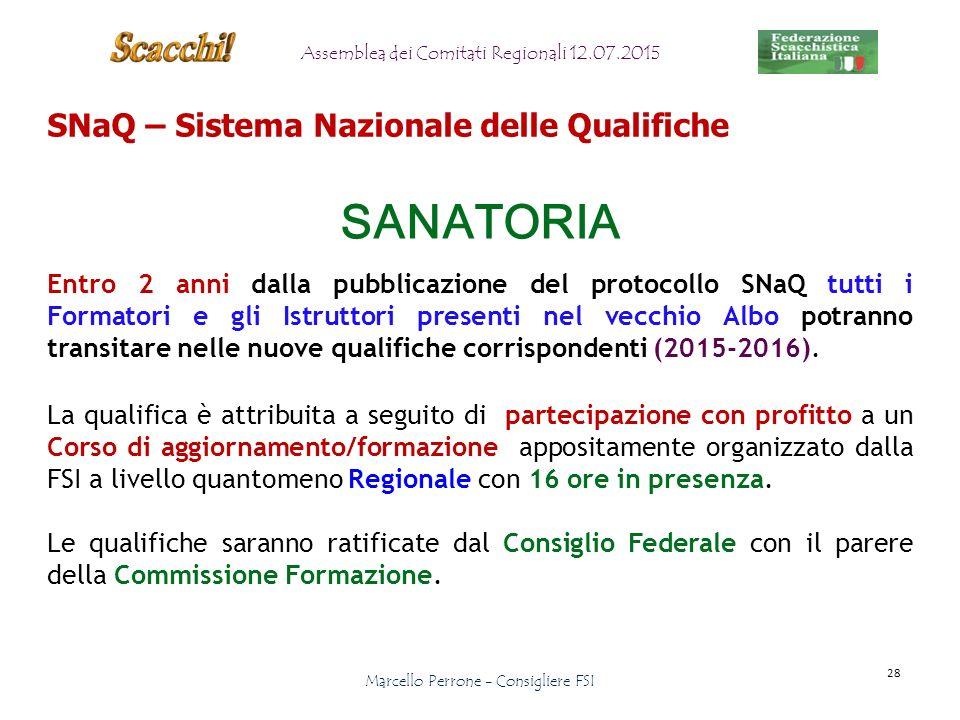 SNaQ – Sistema Nazionale delle Qualifiche