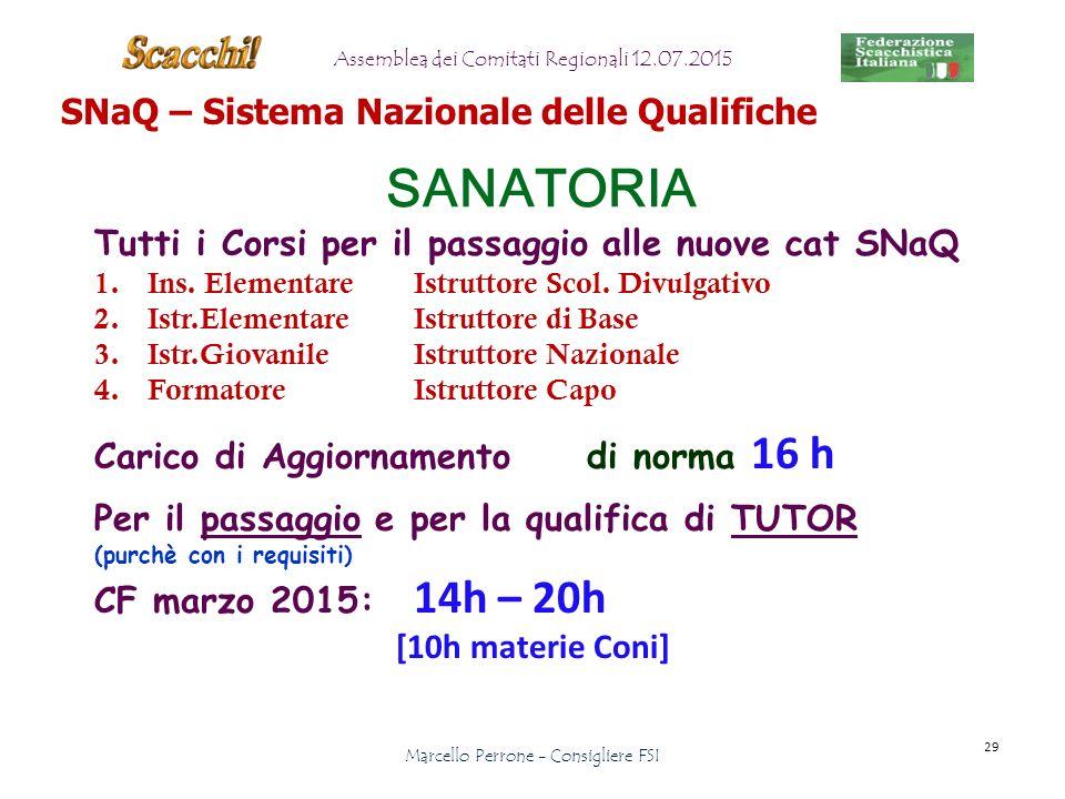 Marcello Perrone - Consigliere FSI