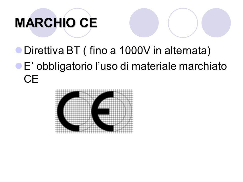 MARCHIO CE Direttiva BT ( fino a 1000V in alternata)