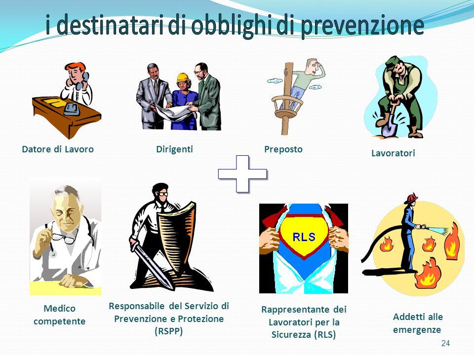 + i destinatari di obblighi di prevenzione Datore di Lavoro Dirigenti