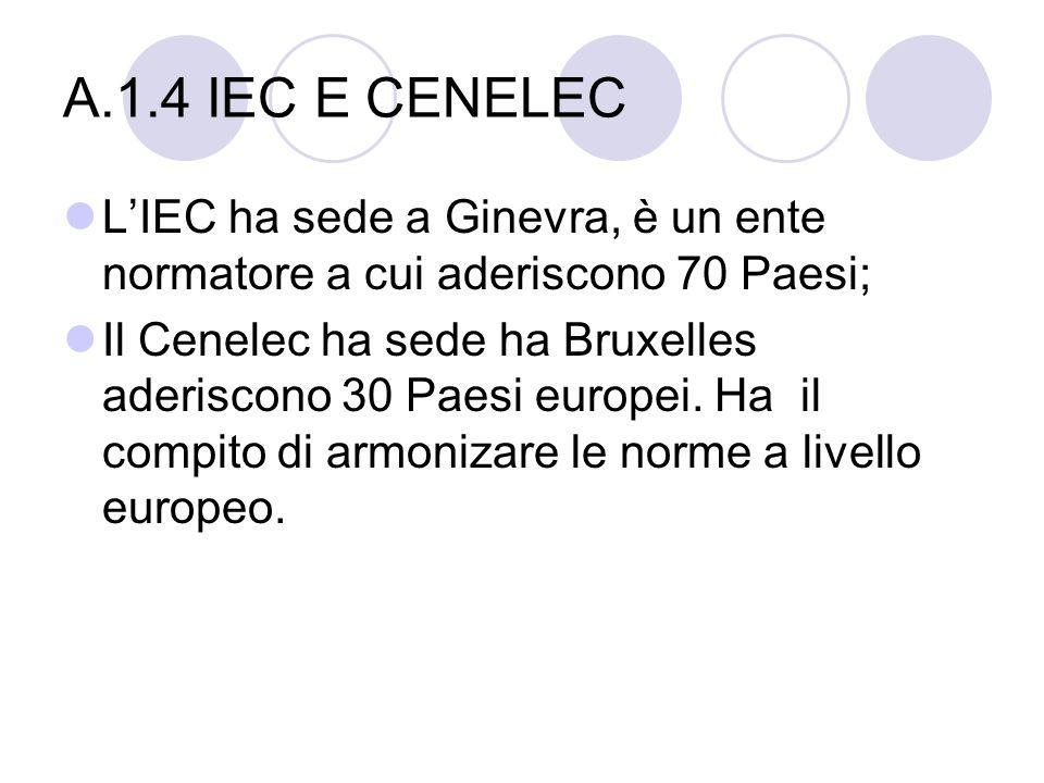 A.1.4 IEC E CENELEC L'IEC ha sede a Ginevra, è un ente normatore a cui aderiscono 70 Paesi;