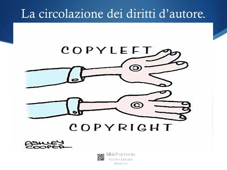 La circolazione dei diritti d'autore.