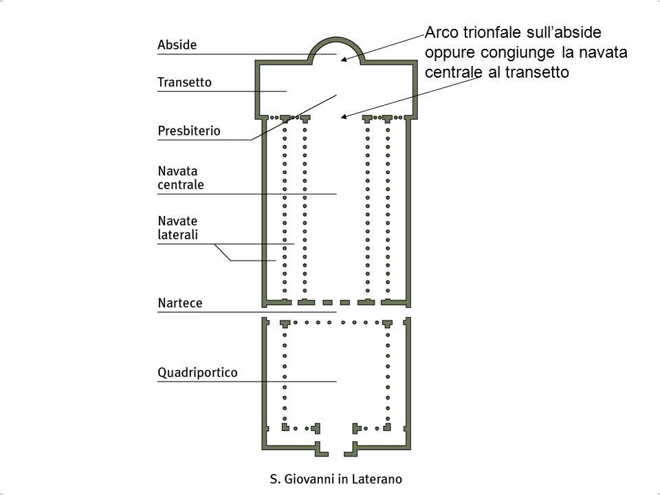 Arco trionfale sull'abside oppure congiunge la navata centrale al transetto
