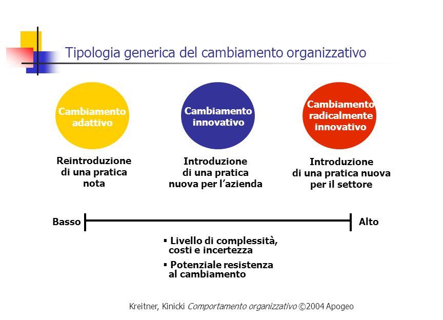 Tipologia generica del cambiamento organizzativo