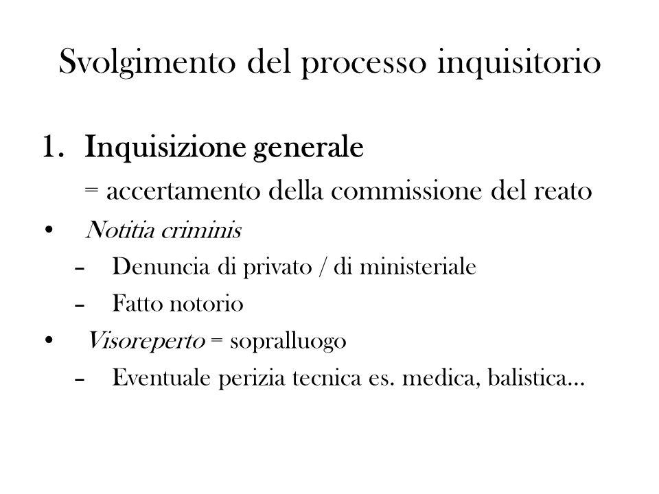 Svolgimento del processo inquisitorio