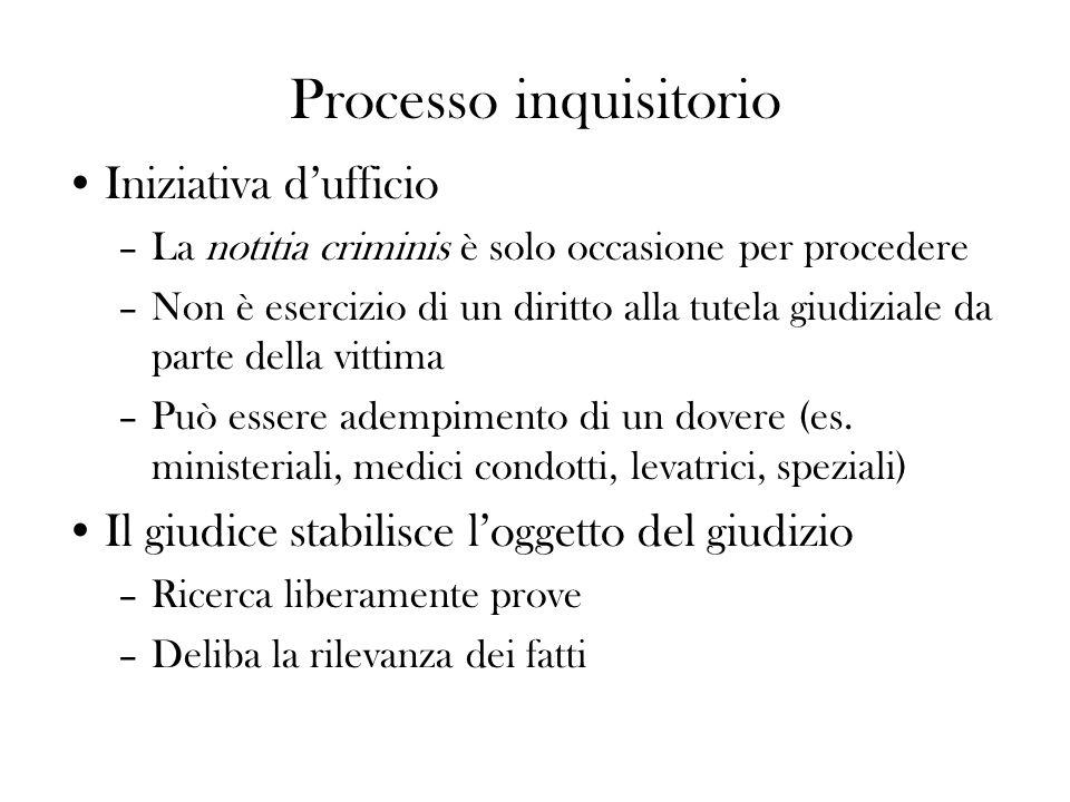 Processo inquisitorio