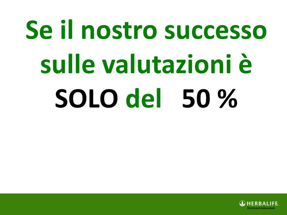 Se il nostro successo sulle valutazioni è SOLO del 50 %