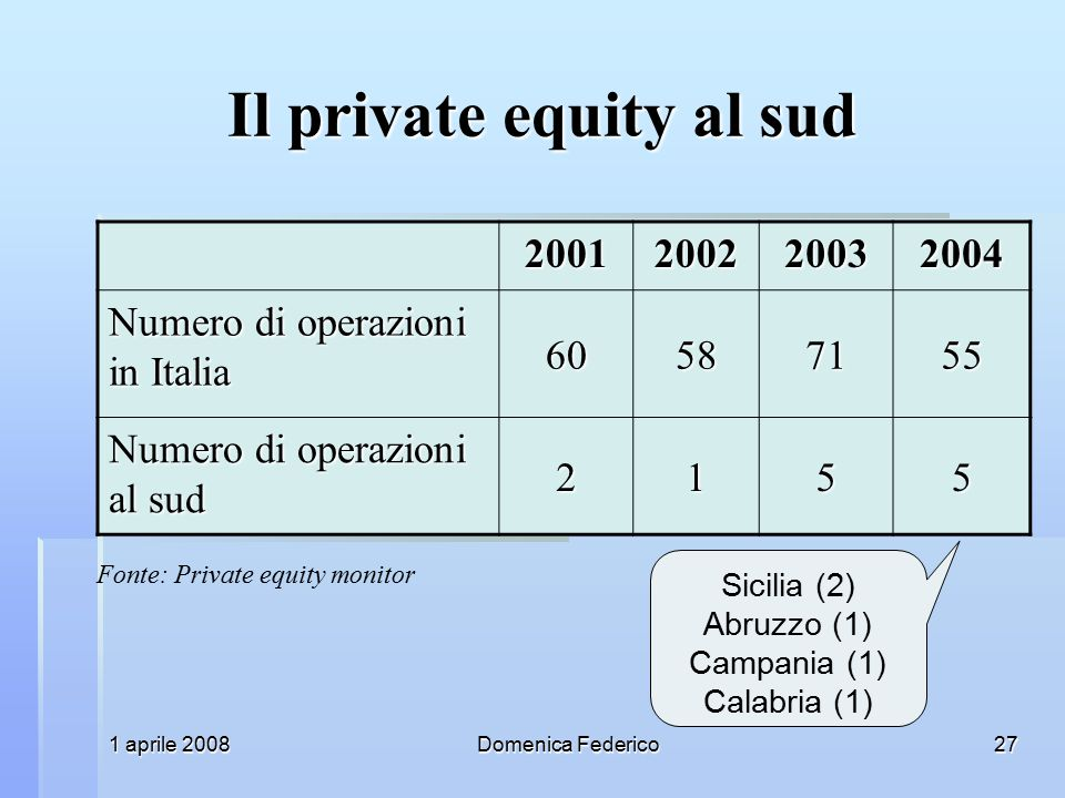 Il private equity al sud