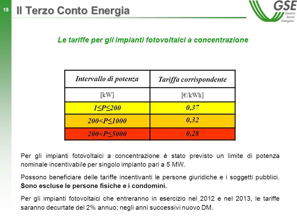 Il Terzo Conto Energia Tariffa corrispondente Intervallo di potenza