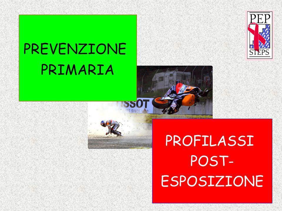 PREVENZIONE PRIMARIA PROFILASSI POST- ESPOSIZIONE