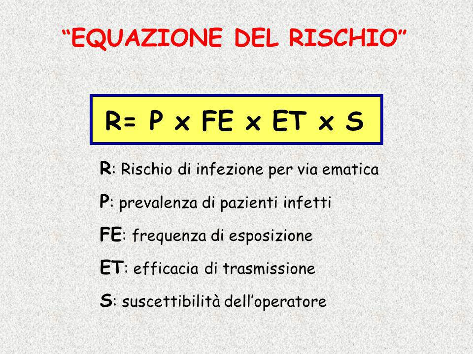 EQUAZIONE DEL RISCHIO