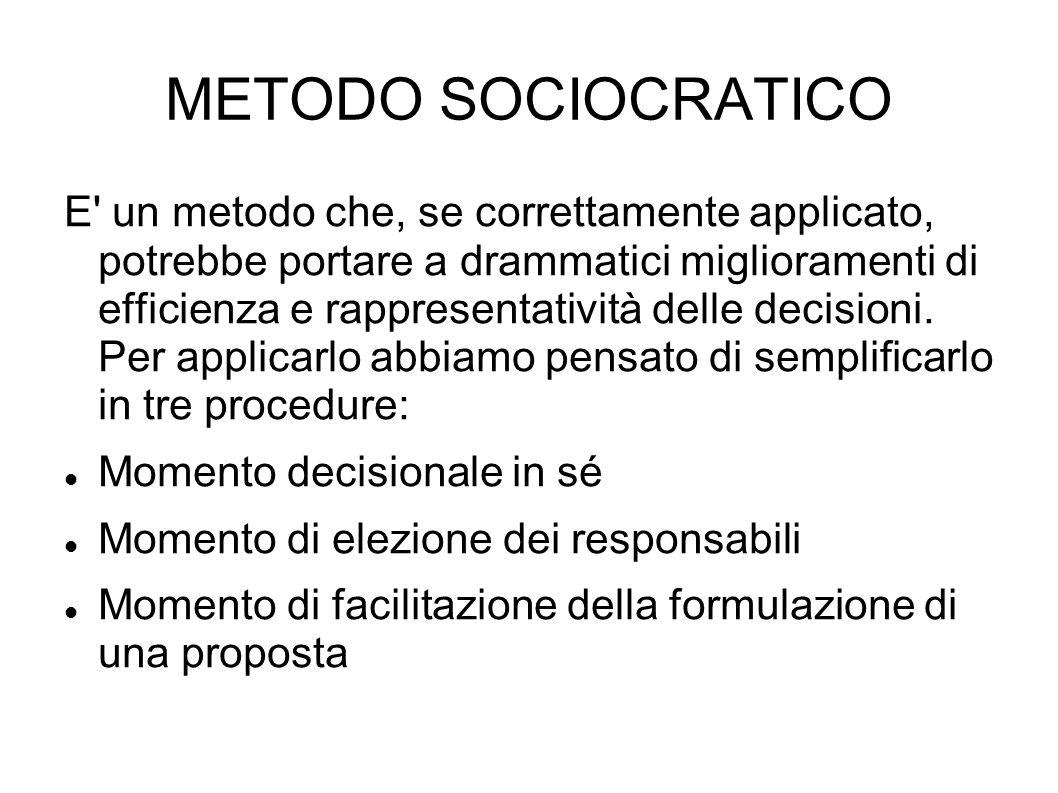 METODO SOCIOCRATICO