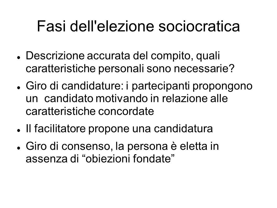 Fasi dell elezione sociocratica