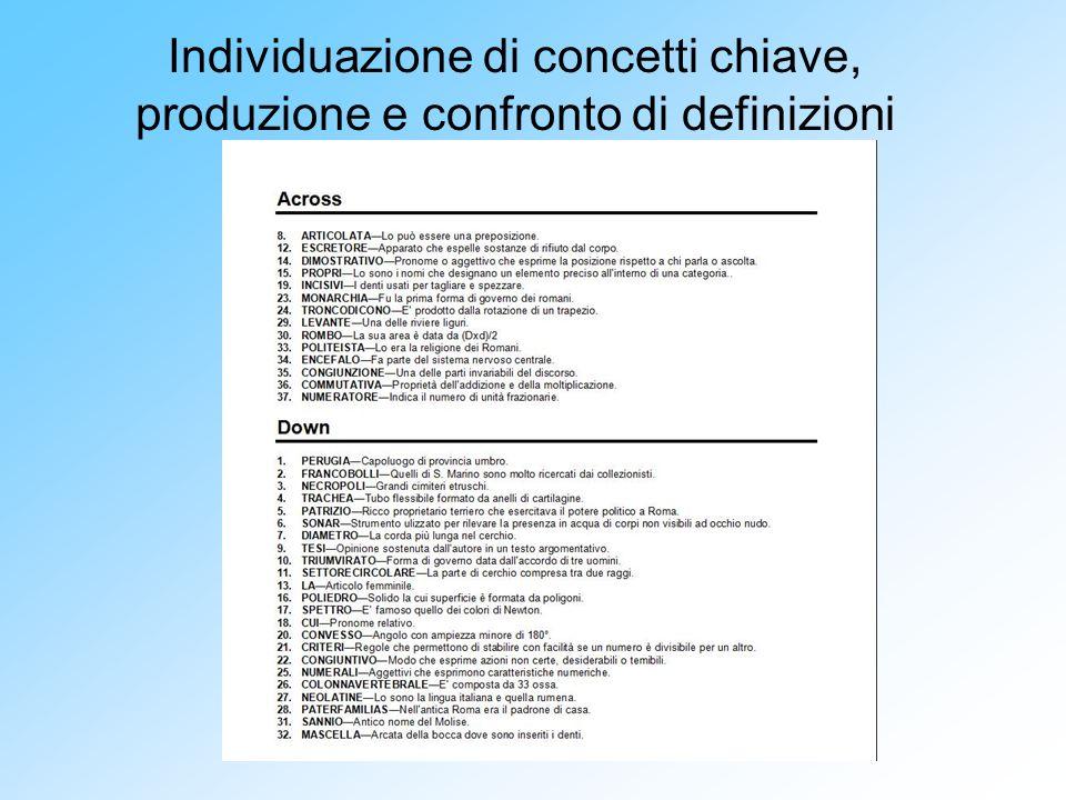 Individuazione di concetti chiave, produzione e confronto di definizioni