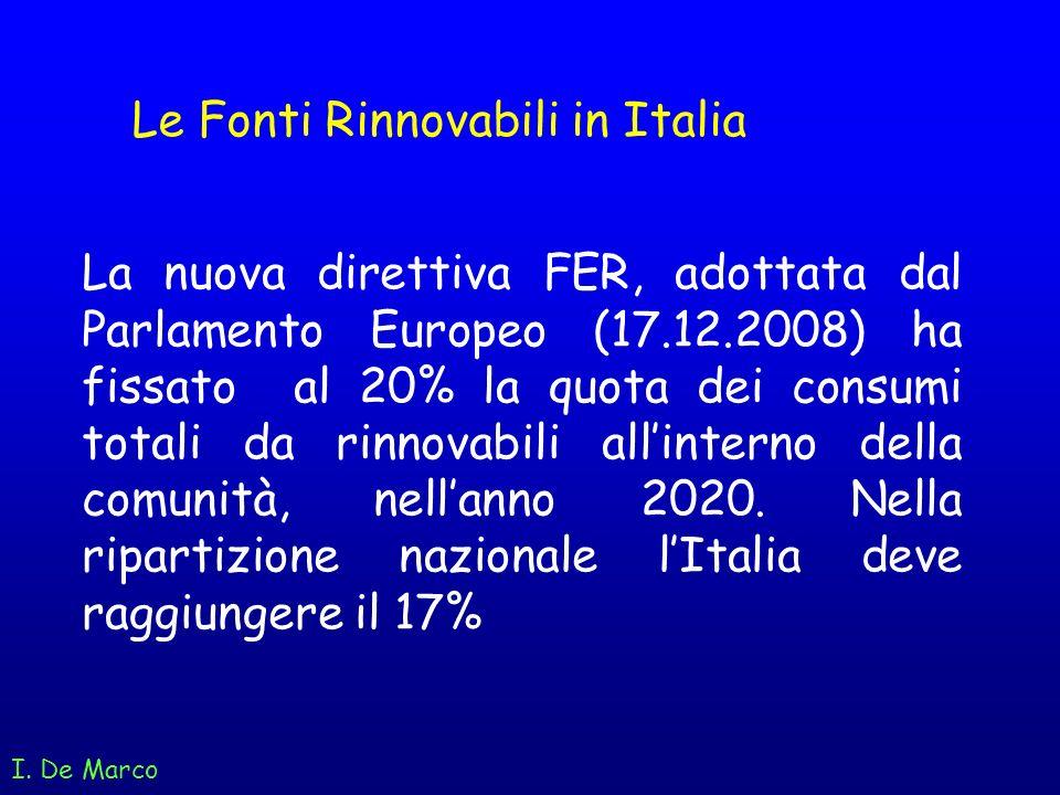 Le Fonti Rinnovabili in Italia