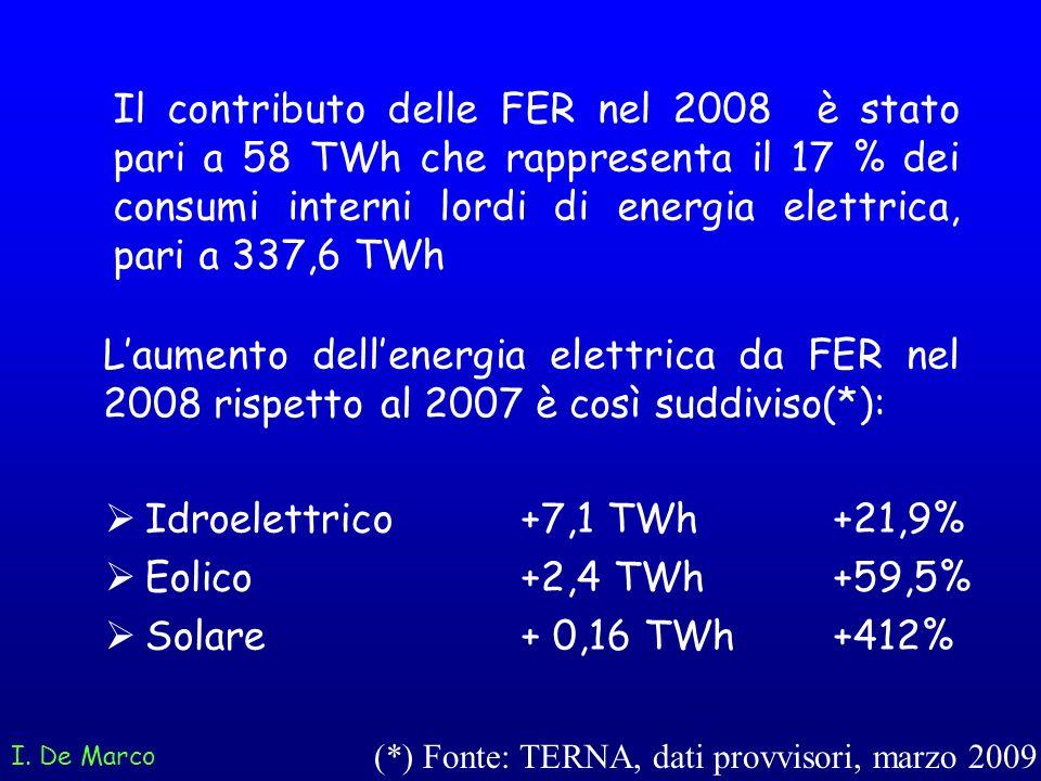 Il contributo delle FER nel 2008 è stato pari a 58 TWh che rappresenta il 17 % dei consumi interni lordi di energia elettrica, pari a 337,6 TWh