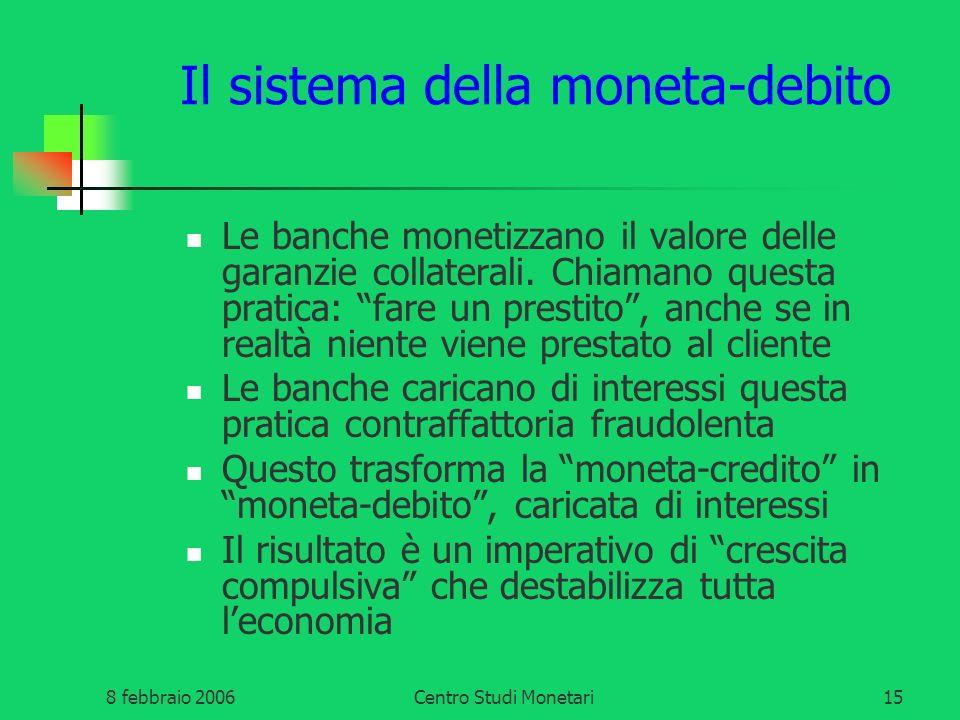 Il sistema della moneta-debito