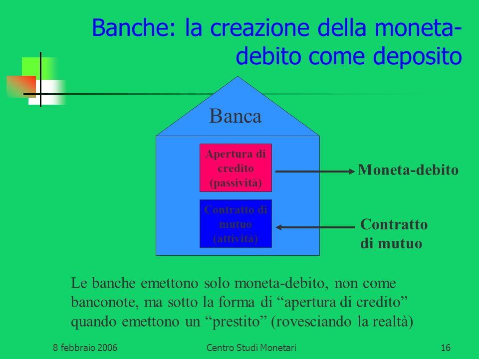 Banche: la creazione della moneta-debito come deposito