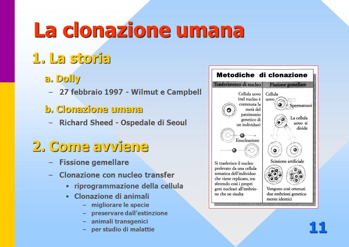 La clonazione umana 11 1. La storia 2. Come avviene a. Dolly